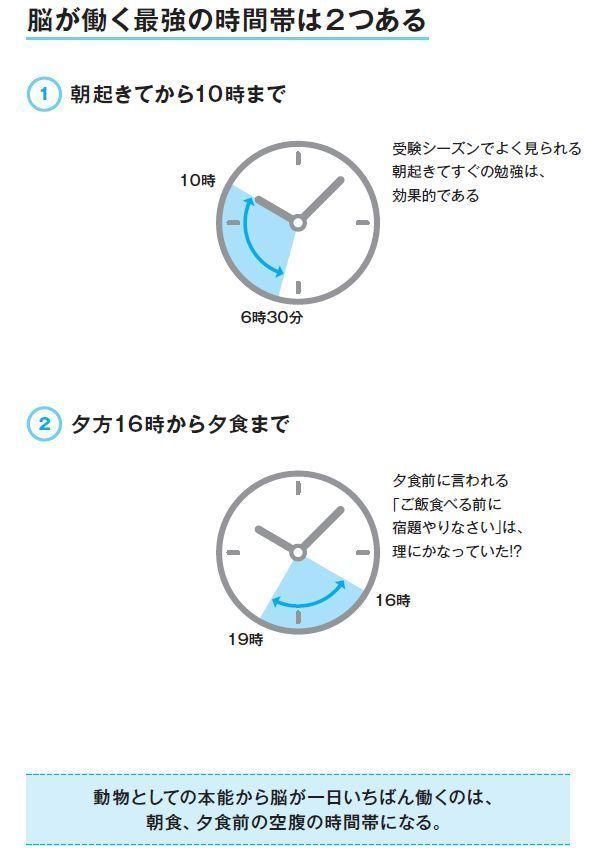 f:id:haruki19940608:20200416173337p:plain