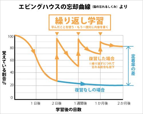 f:id:haruki19940608:20200419201828p:plain