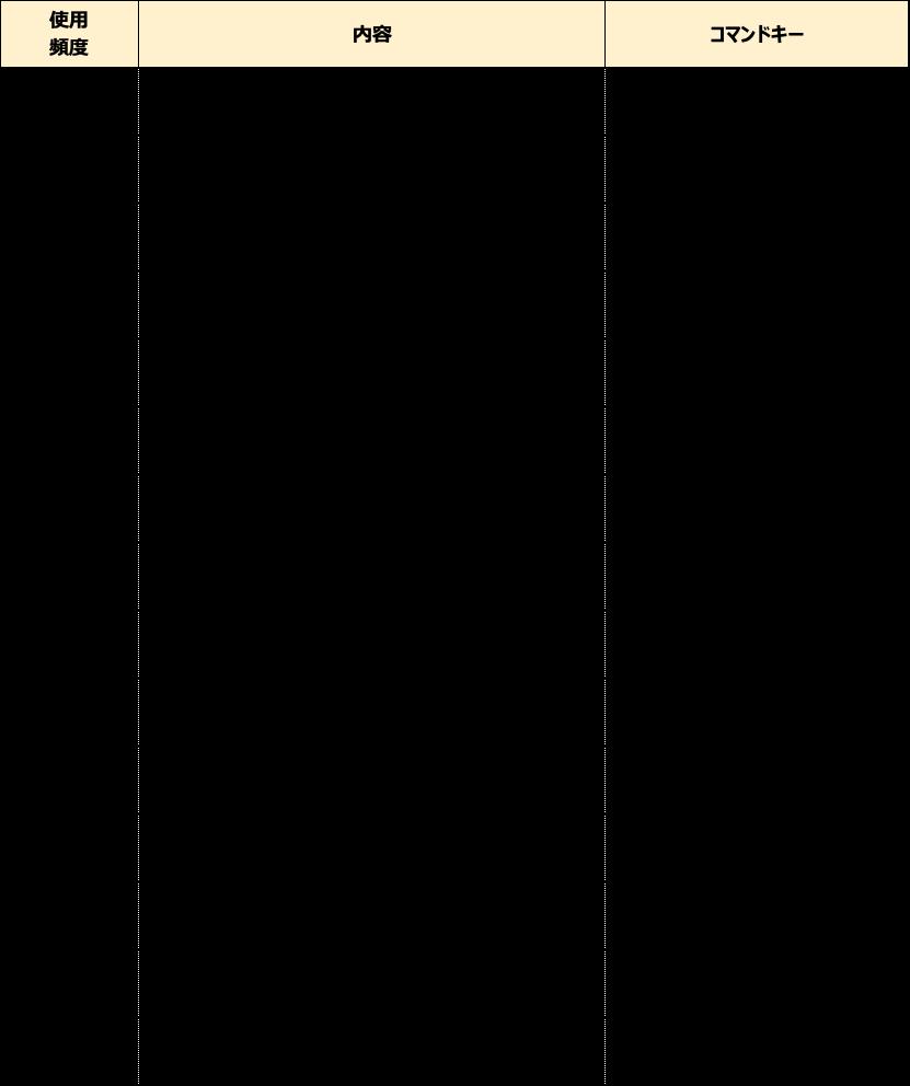 f:id:haruki19940608:20200421214823p:plain