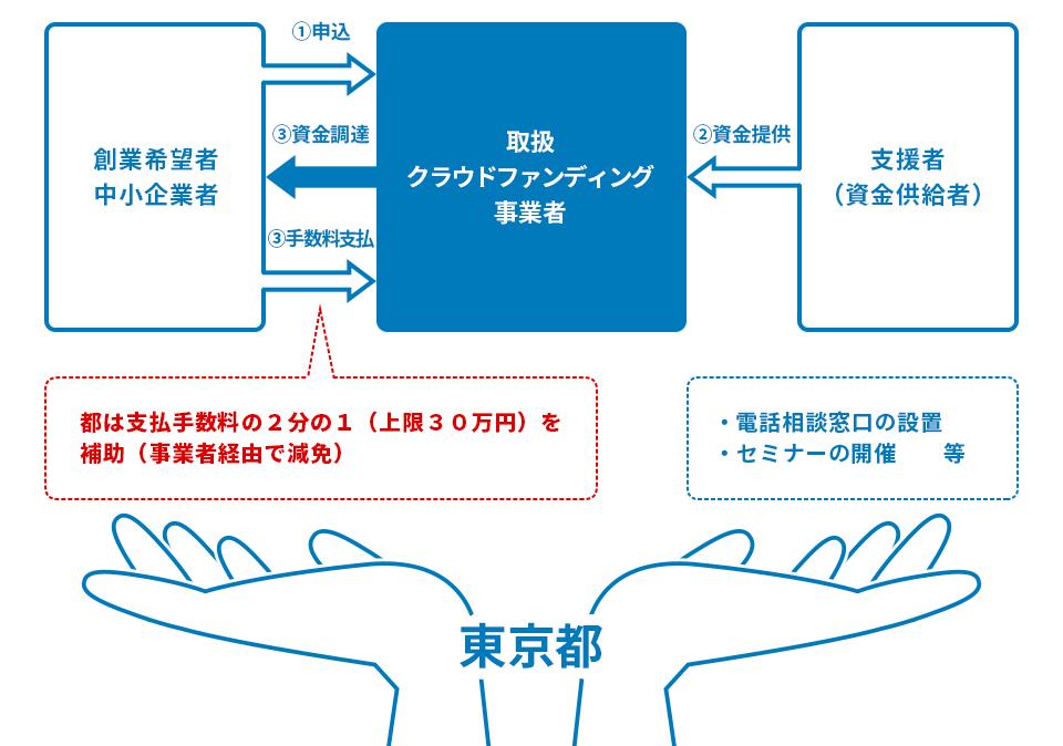 f:id:haruki19940608:20200430210250p:plain