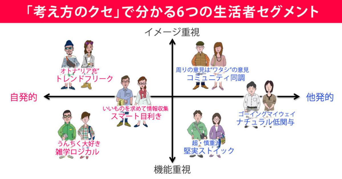 f:id:haruki19940608:20200430210638p:plain