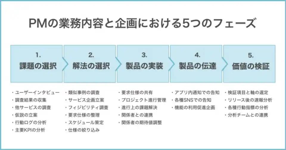 f:id:haruki19940608:20200430213313p:plain
