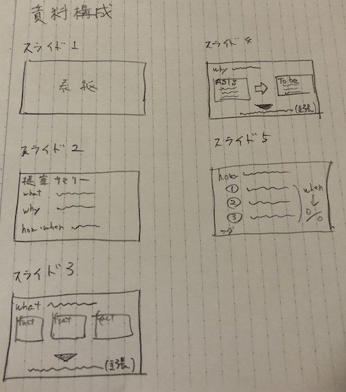 f:id:haruki19940608:20200505215900j:plain