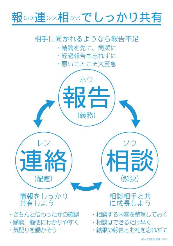 f:id:haruki19940608:20200507222035p:plain