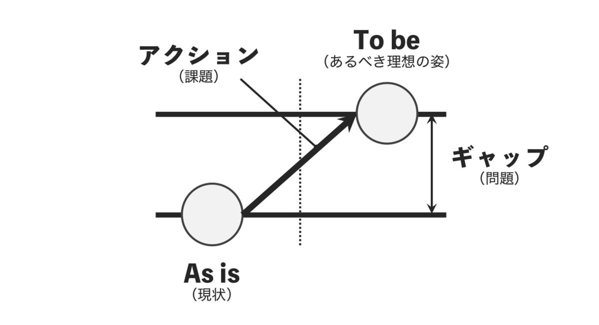f:id:haruki19940608:20200508221534p:plain