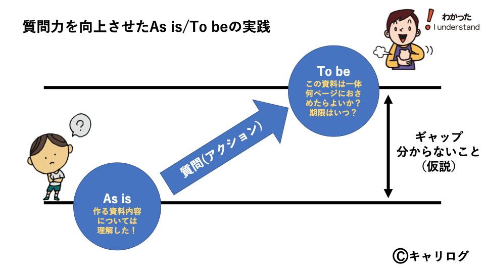 f:id:haruki19940608:20200508223902p:plain