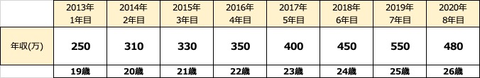 f:id:haruki19940608:20210308200030j:plain