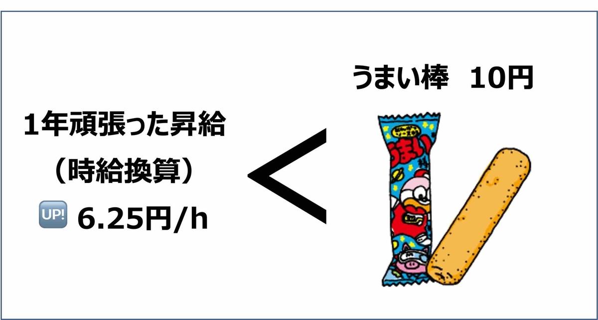 f:id:haruki19940608:20210308212030j:plain