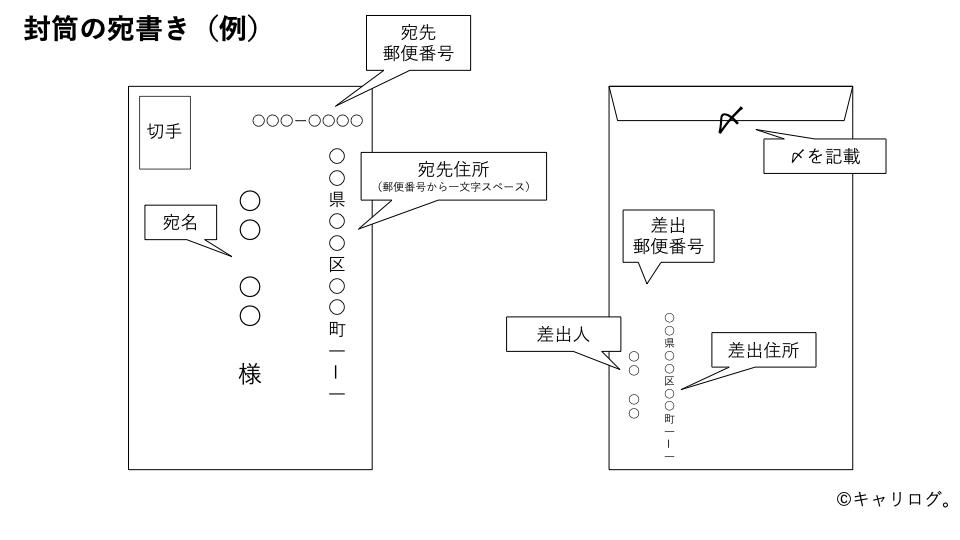 f:id:haruki19940608:20210311211453p:plain