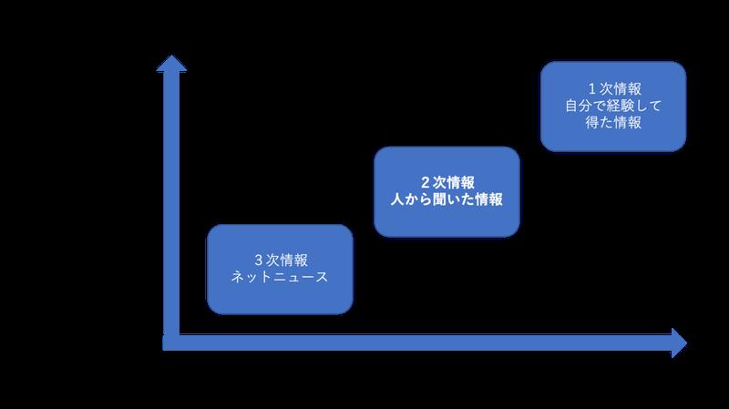 f:id:haruki19940608:20210702015227p:plain