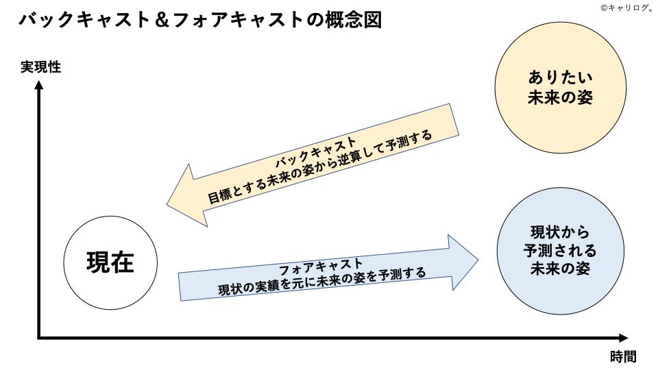f:id:haruki19940608:20210707214423p:plain