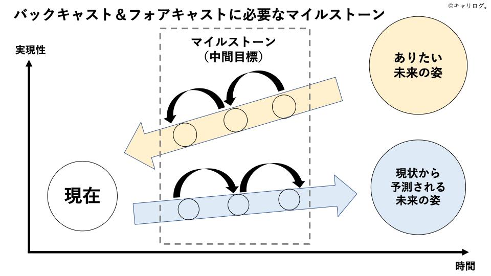 f:id:haruki19940608:20210707214454p:plain