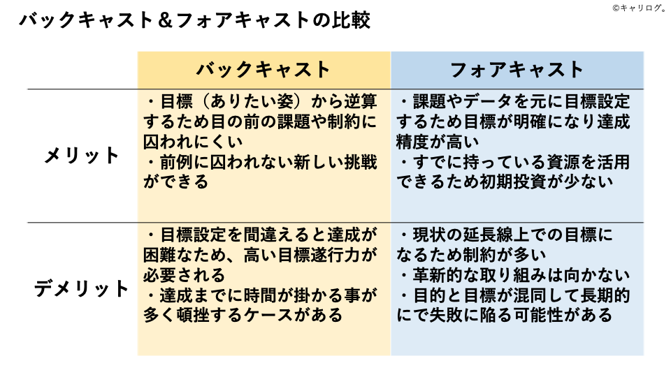 f:id:haruki19940608:20210707214513p:plain