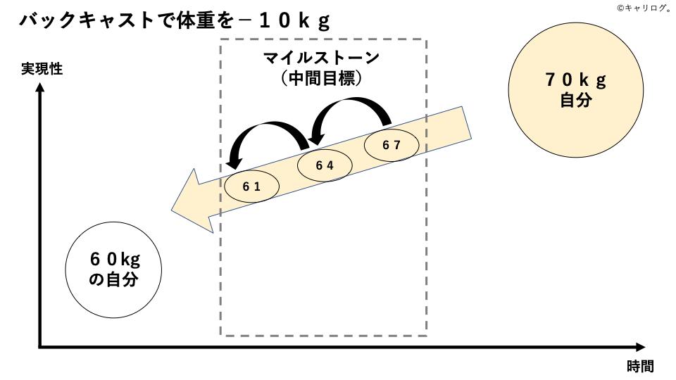 f:id:haruki19940608:20210707231648p:plain