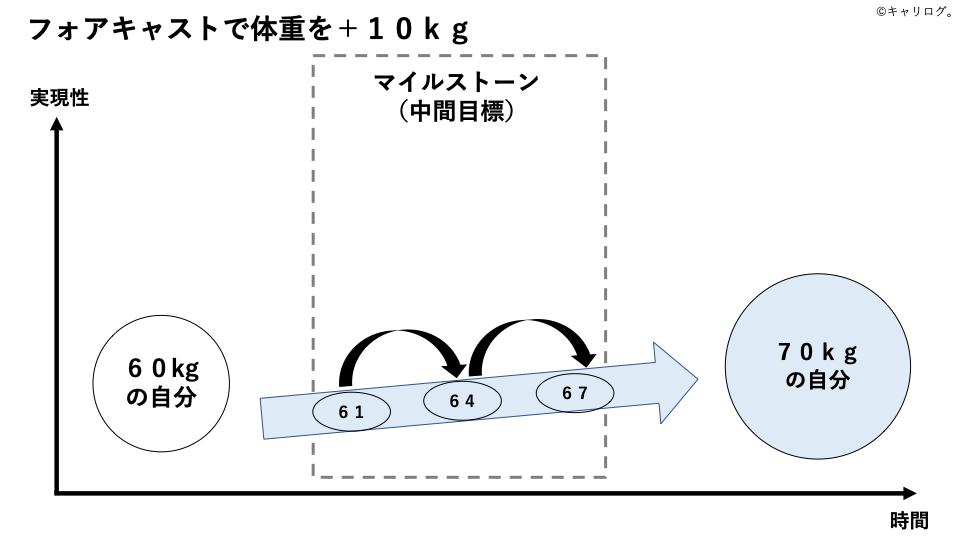 f:id:haruki19940608:20210707231706p:plain