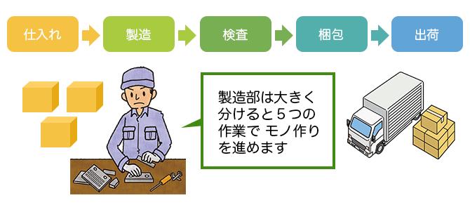 f:id:haruki19940608:20210714121608p:plain