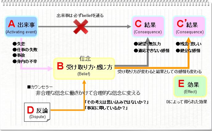 f:id:haruki19940608:20210728211338p:plain