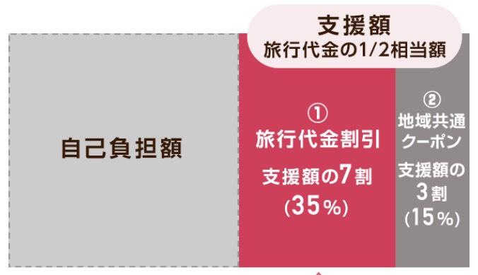 f:id:haruki8282:20200930195119j:plain