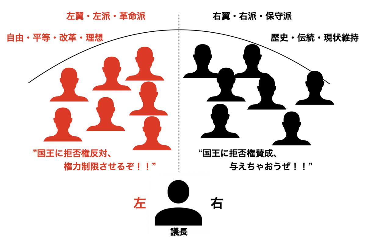 f:id:haruki8282:20201119211028p:plain