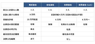 f:id:haruki8282:20201226124008p:plain