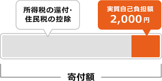f:id:haruki8282:20210217211301p:plain