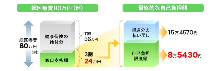 f:id:haruki8282:20210221210028p:plain
