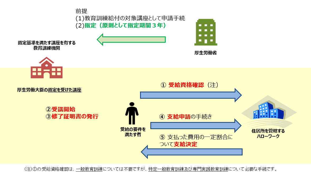 f:id:haruki8282:20210221222732p:plain