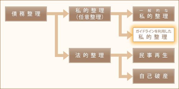 f:id:haruki8282:20210223151012j:plain