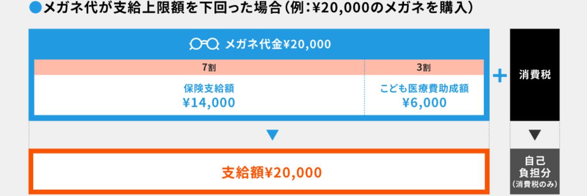 f:id:haruki8282:20210223152943p:plain