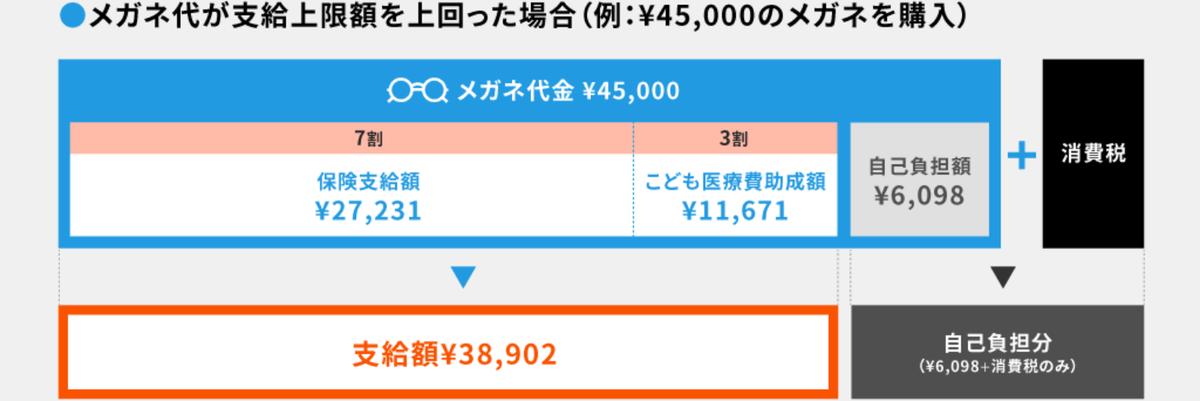 f:id:haruki8282:20210223153012p:plain