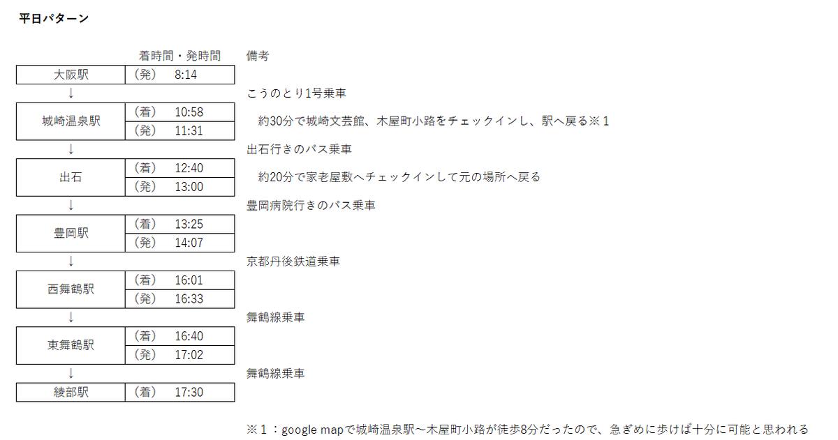f:id:haruki_eki:20200624010934p:plain