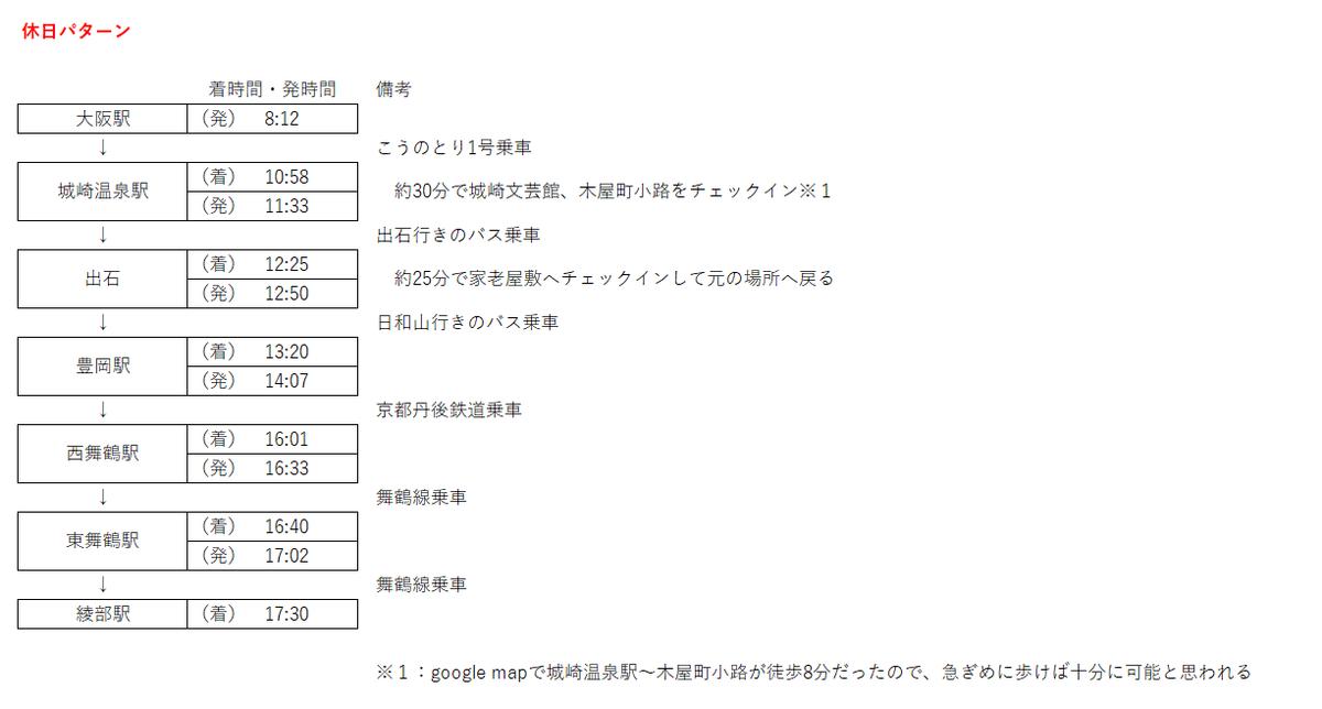 f:id:haruki_eki:20200624010946p:plain