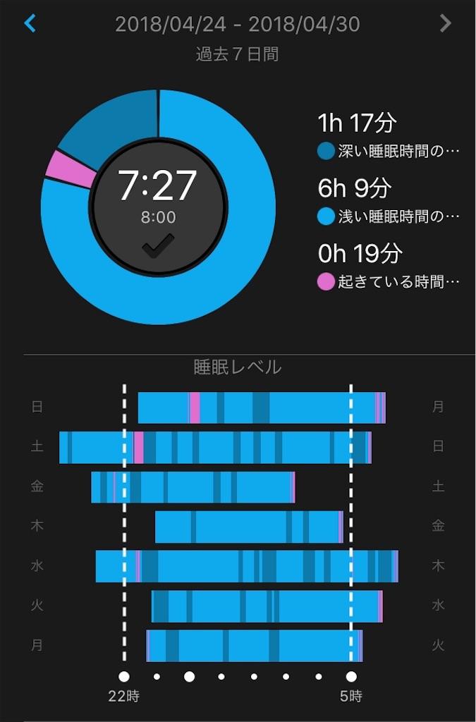 f:id:haruki_mattari:20180430114211j:image