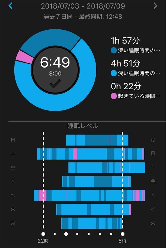 f:id:haruki_mattari:20180709125701j:image