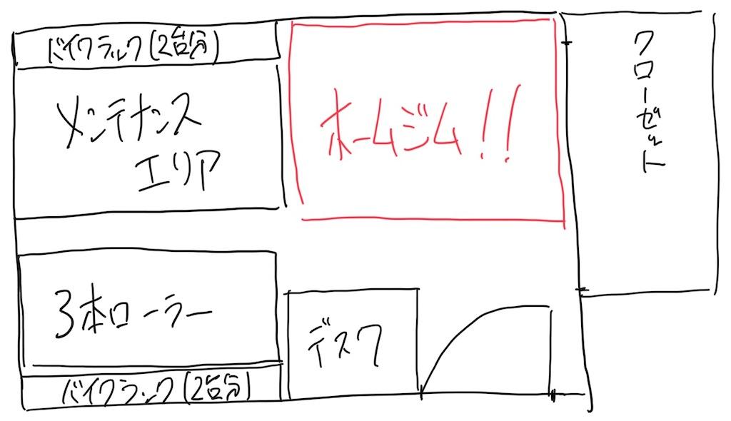 f:id:haruki_mattari:20200423141705j:image