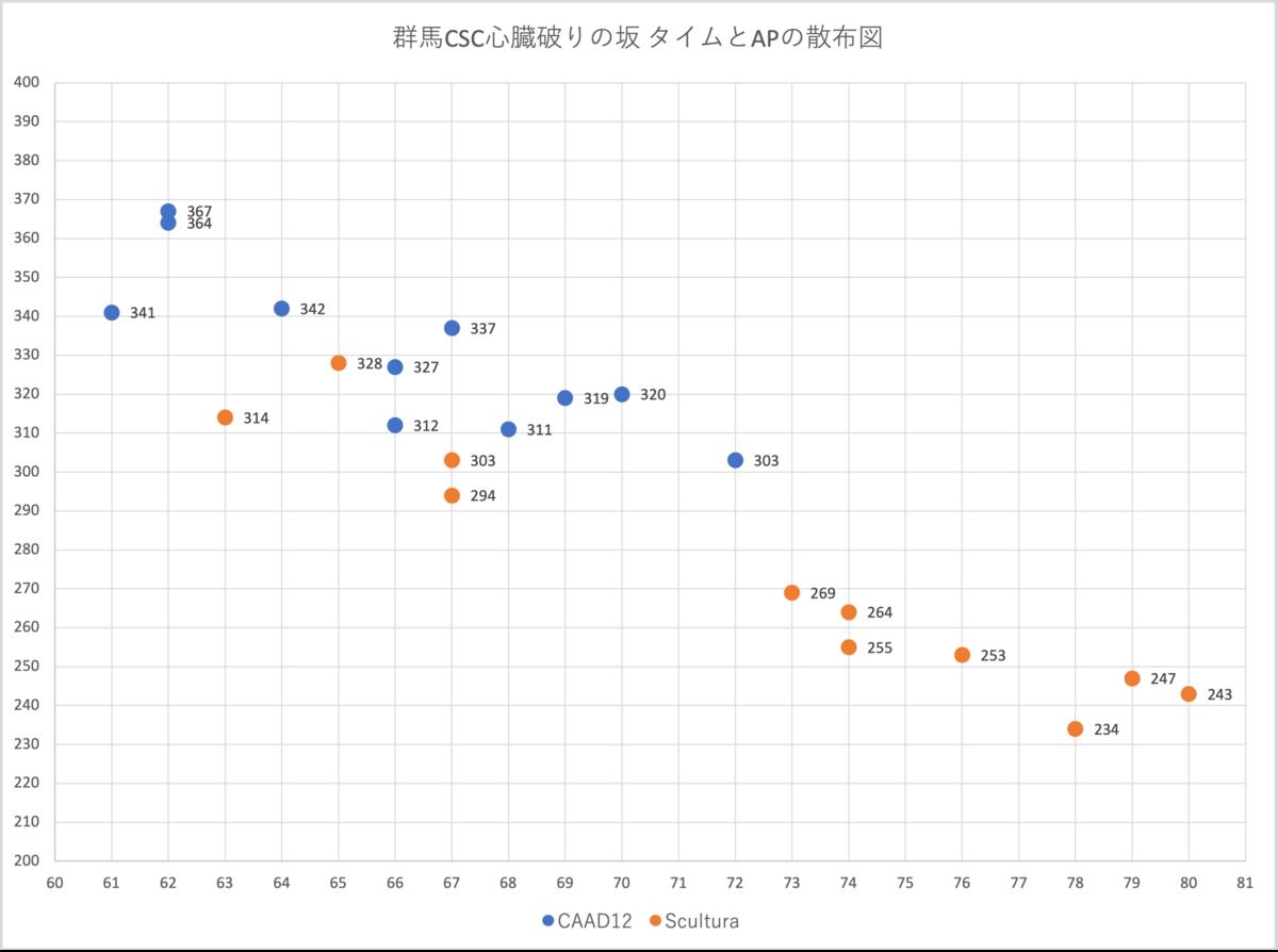 f:id:haruki_mattari:20210522051946p:plain