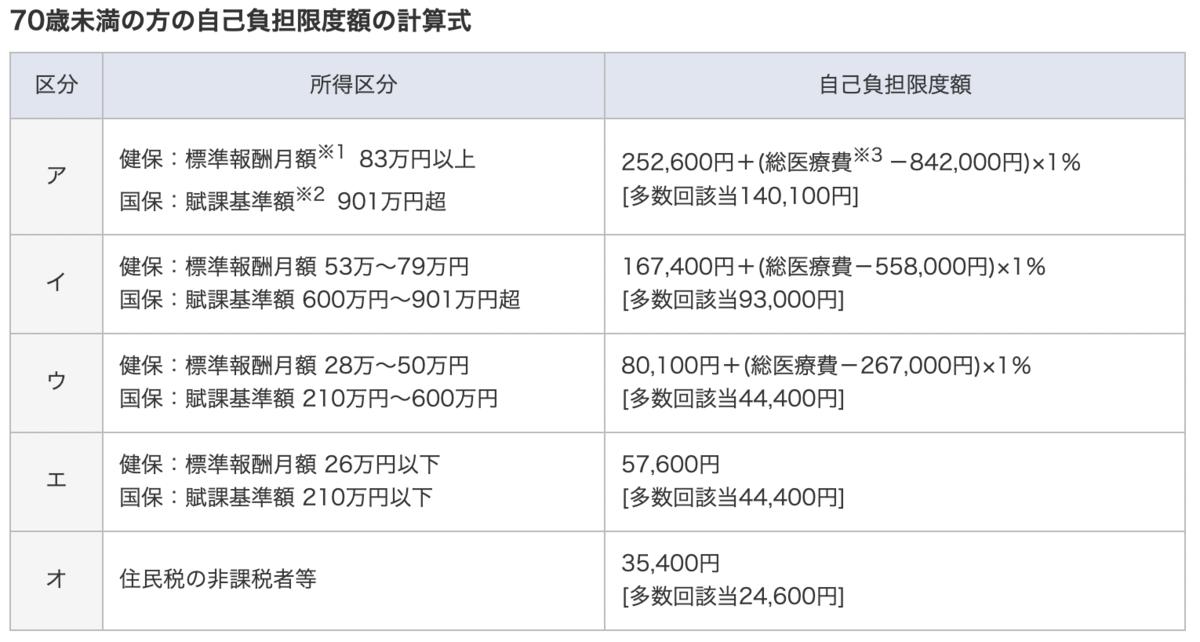 f:id:haruki_mattari:20210527134933p:plain