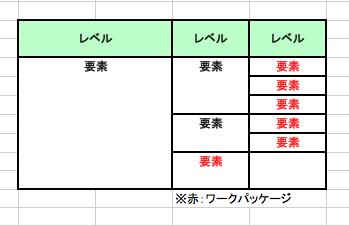 f:id:haruki_uehara:20170227214149p:plain