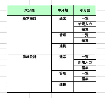f:id:haruki_uehara:20170227215440p:plain
