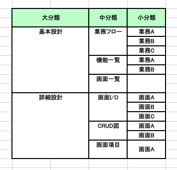f:id:haruki_uehara:20170227222621p:plain