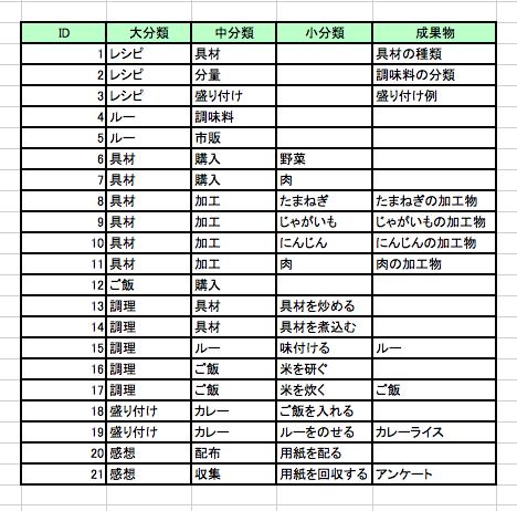 f:id:haruki_uehara:20170228012253p:plain