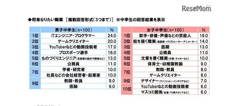 f:id:haruki_uehara:20170504093419p:plain