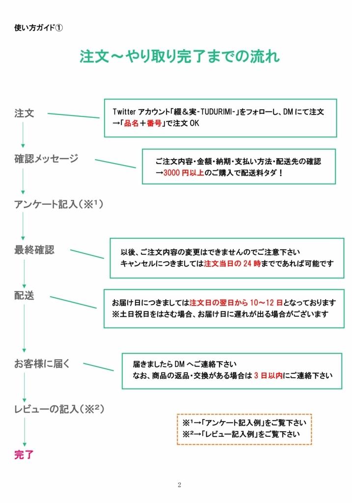 f:id:harukiyosann:20180408220223j:plain