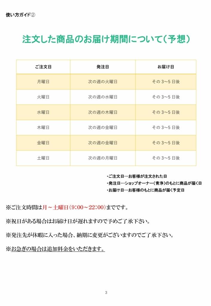 f:id:harukiyosann:20180408220338j:plain