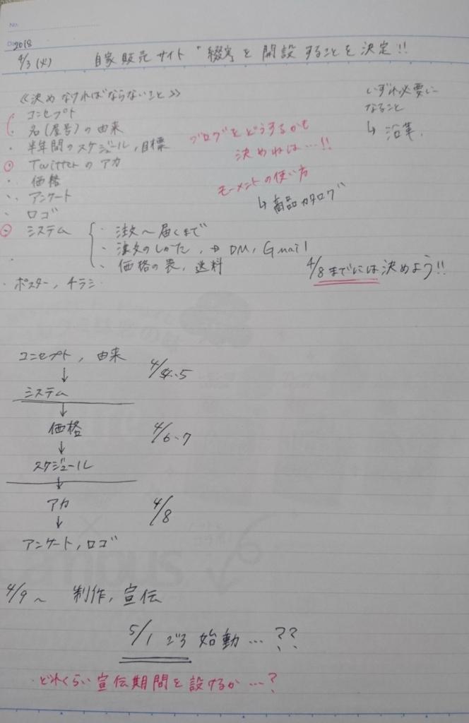 f:id:harukiyosann:20180507201909j:plain