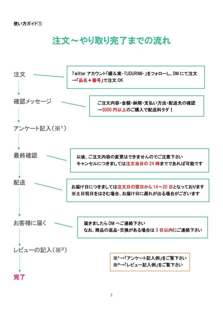 f:id:harukiyosann:20180527192446j:plain