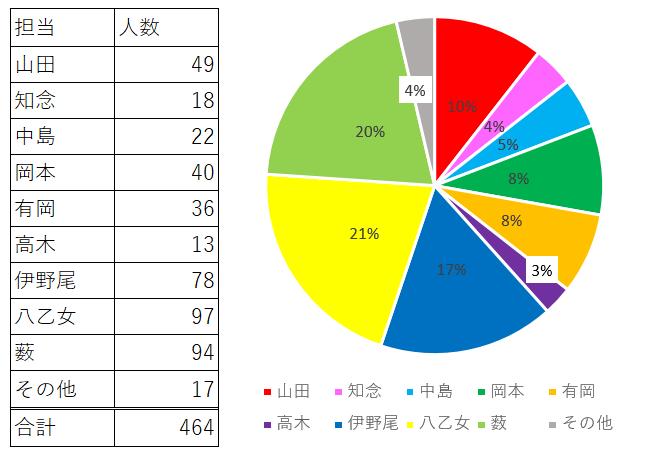 f:id:haruko0217:20170502023601p:plain