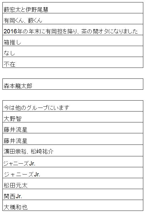 f:id:haruko0217:20170502023635p:plain