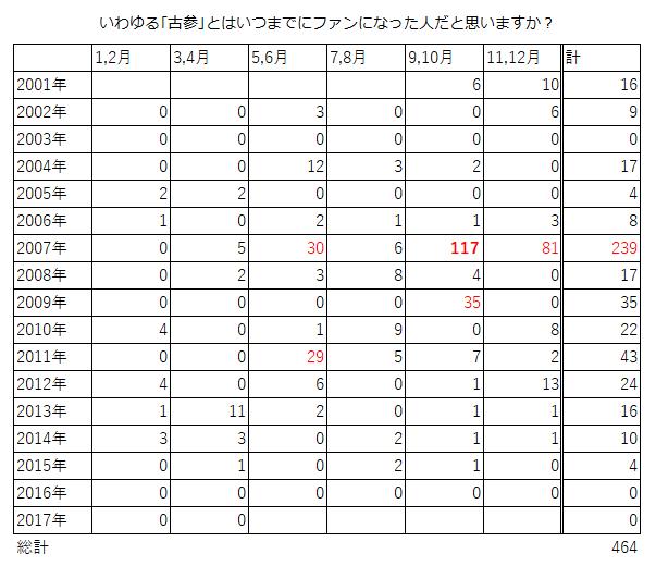 f:id:haruko0217:20170502023735p:plain