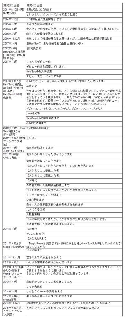 f:id:haruko0217:20170502023842p:plain